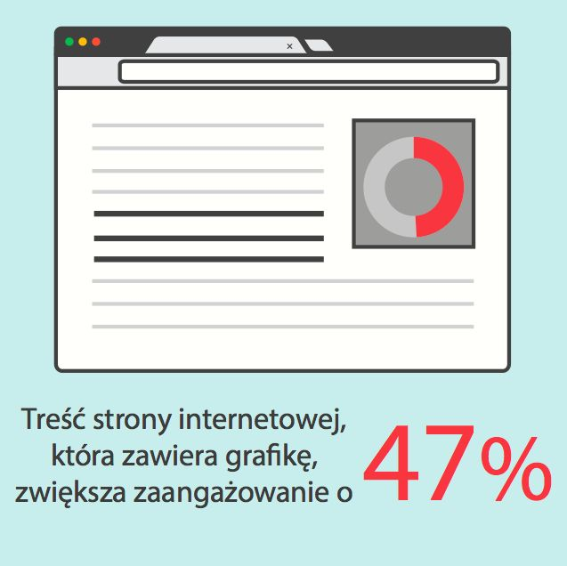 content marketing zaangaozwanie
