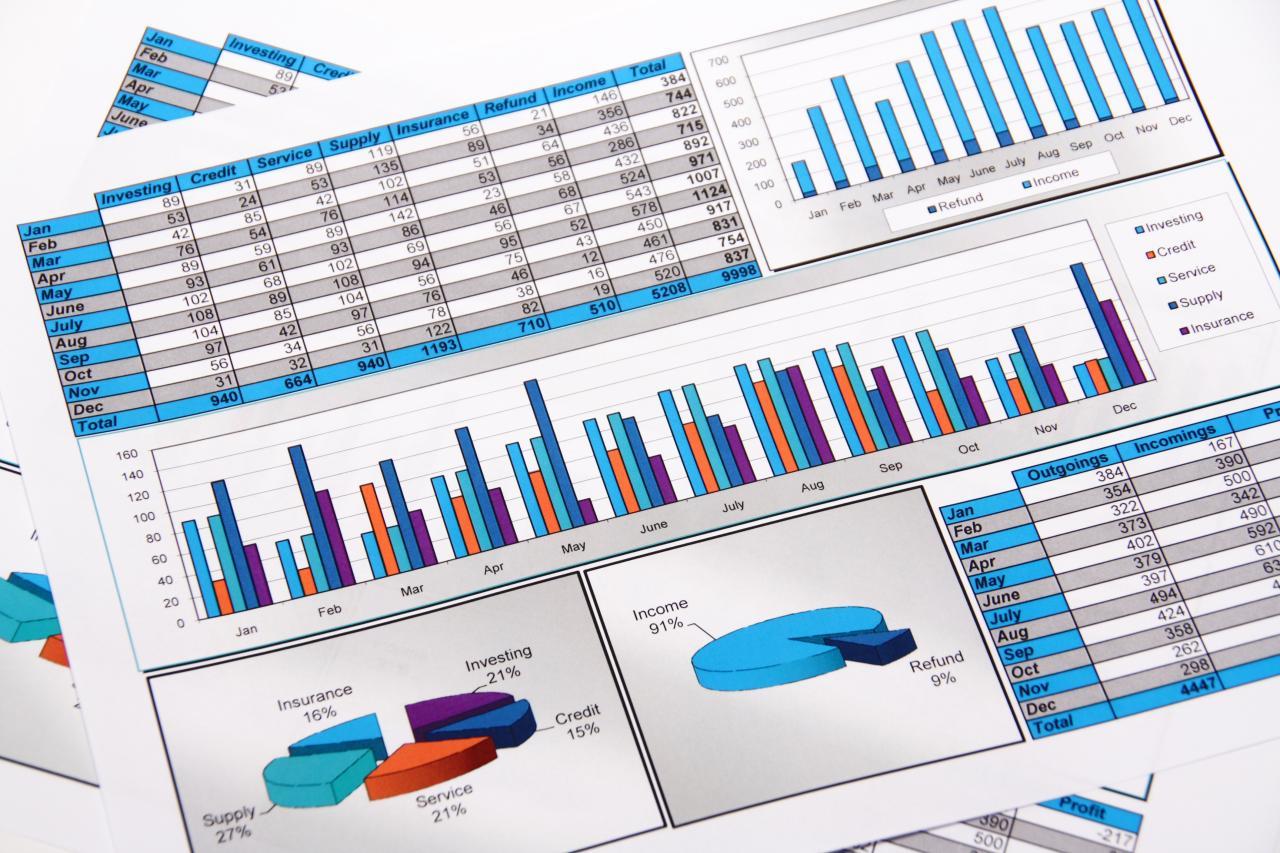 9 wskazówek na to jak przyrządzić przydatny i ciekawy raport dla klienta