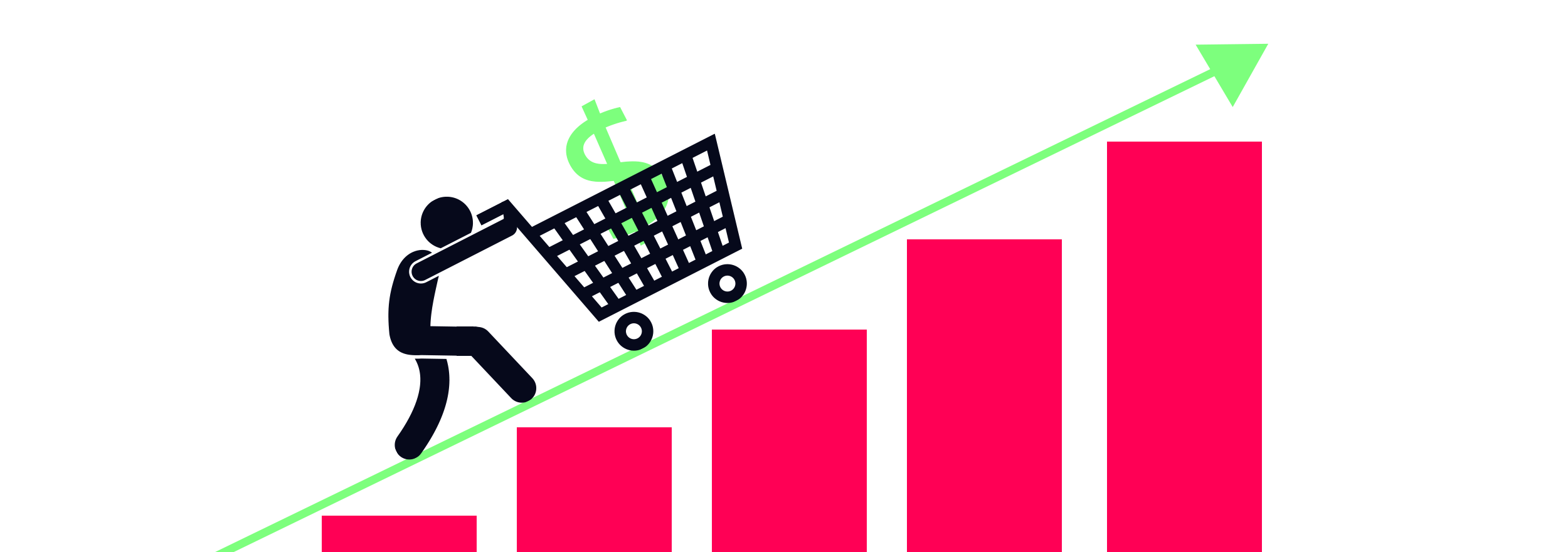 5 wskazówek dzięki którym zwiększysz dochody i ruch w swoim serwisie e-commerce