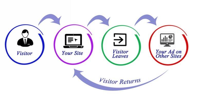 Reklama firmy w Internecie - sposoby reklamy 2