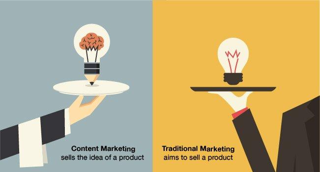 siła content marketingu