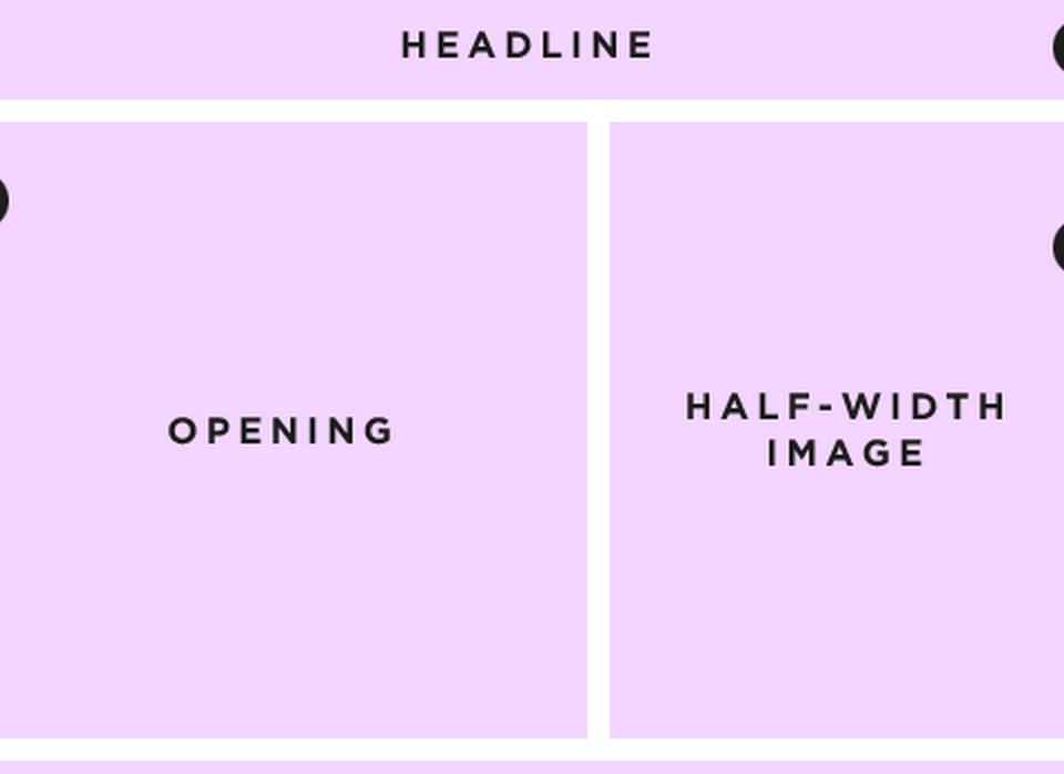 Jak napisać idealny artykuł na bloga? 1