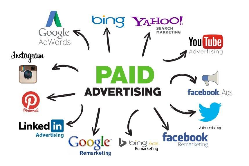 płatne reklamy obrazek 1