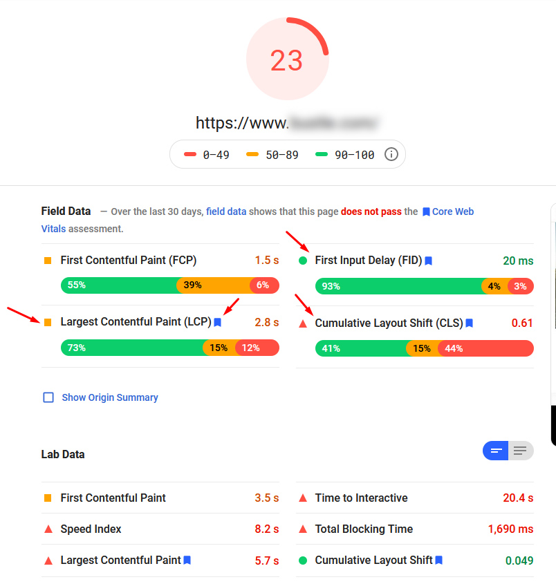 Core Web Vitals - czym są i jak je poprawić? 2